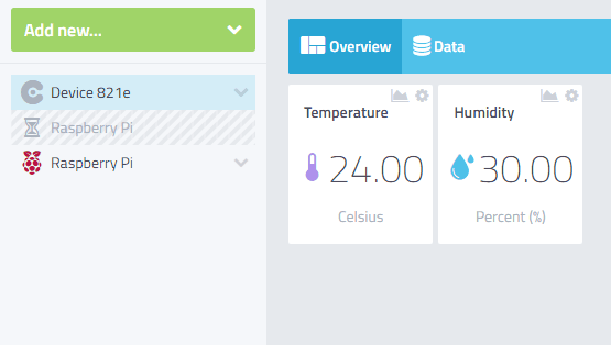 Temperature and Humidity Monitoring over Cloud using