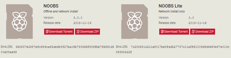 How to Install Raspbian OS in Raspberry Pi