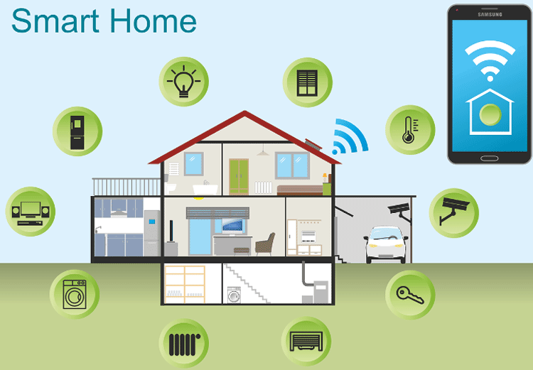 IoT Applications in Smart Appliances and Homes