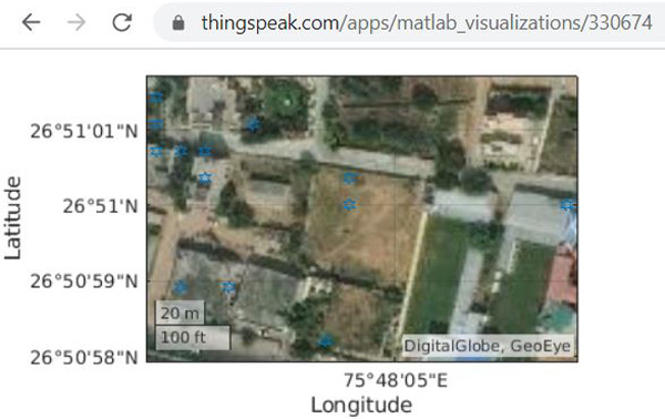 ThingSpeak GPS Tracking