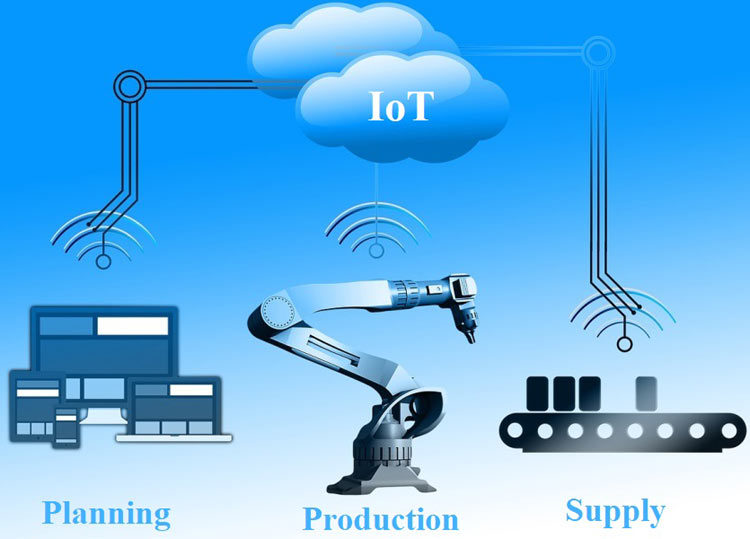 IoT Application in Logistics and Supply Chain