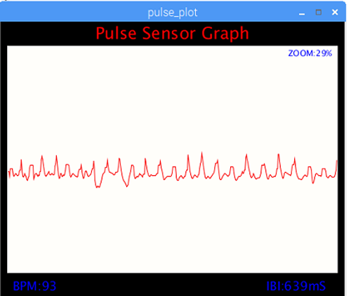 Pulse Sensor Graph of Heartbeat Monitoring System