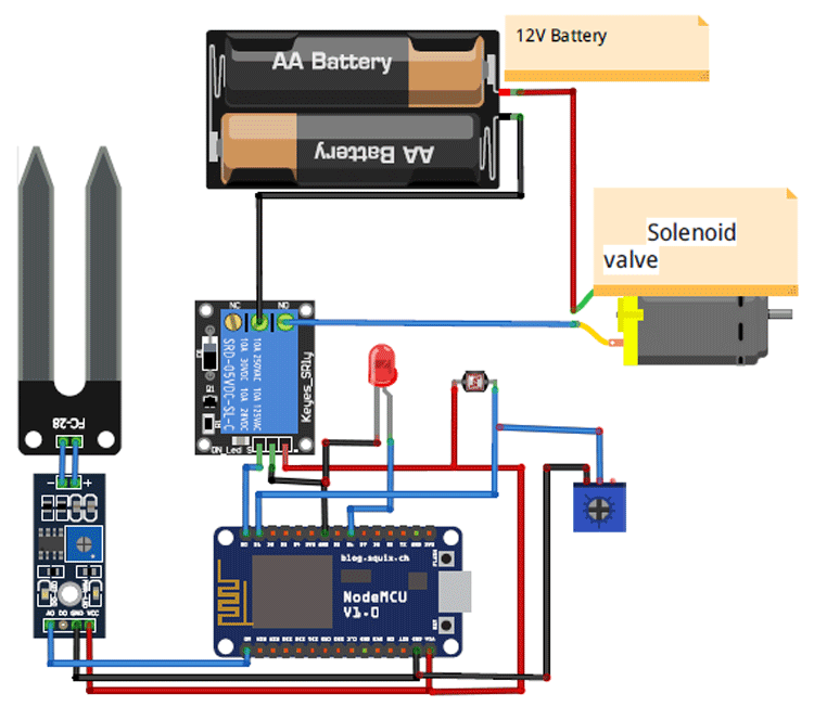 Schematic for Smart Irrigation System using IoT