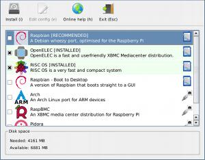 How to Install Raspbian OS in Raspberry Pi