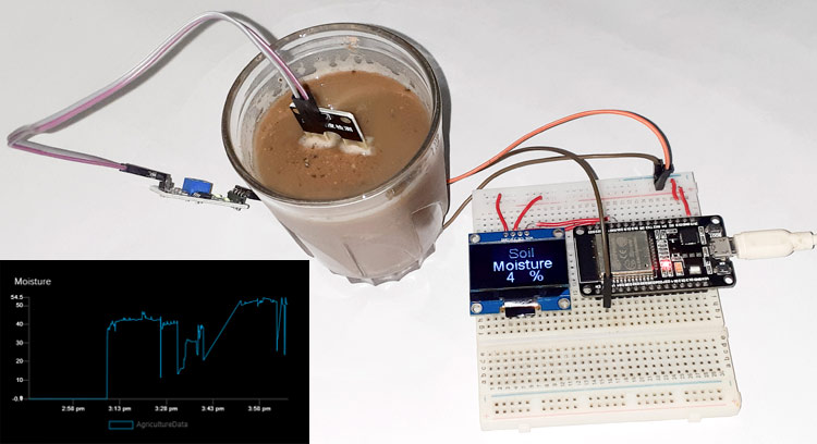 IoT based Soil Moisture Monitoring System using ESP32