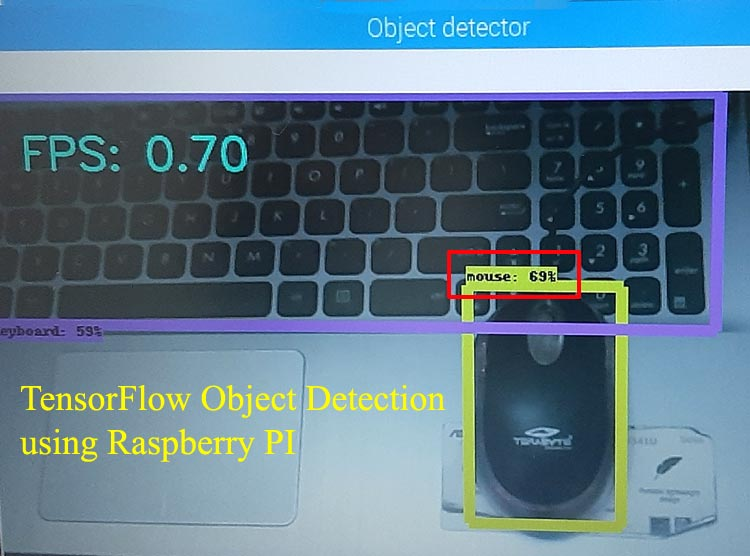 Object Detection System using TensorFlow and Raspberry Pi