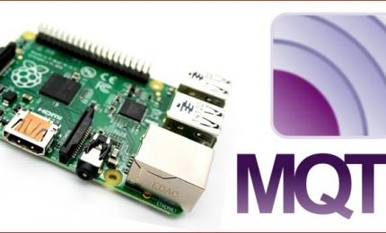 How to Connect Raspberry Pi with MQTT for IoT Communication