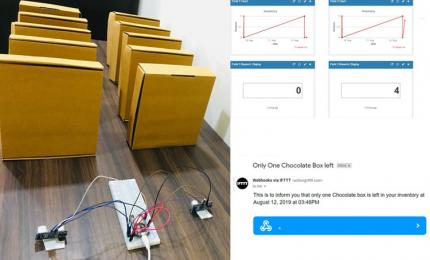 IoT Inventory Management System using NodeMCU and Ultrasonic Sensor
