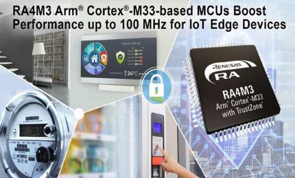 Arm Cortex-based 32-bit RA4M3 Microcontrollers