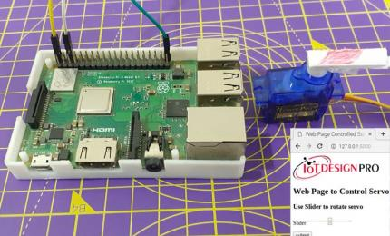 Raspberry Pi Servo Motor Control through a Web page using Flask