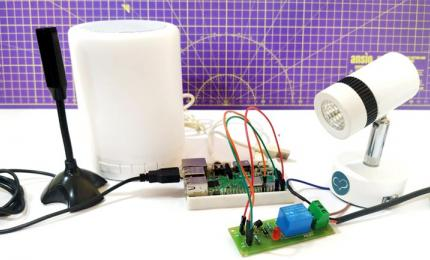 Voice Controlled Home Automation using Raspberry Pi