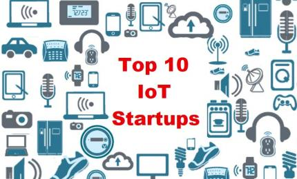 Top IoT Startups in 2020
