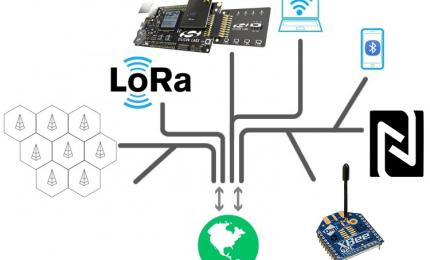 IoT Projects and Tutorials using Raspberry Pi, Arduino
