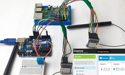 Wireless Communication between Arduino & Raspberry Pi using LoRa Module SX1278