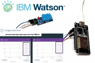 How to connect ESP32 with IBM Watson Cloud Platform