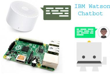 IoT based Raspberry Pi Cloud Camera: Stream Video from the