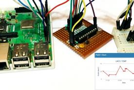 Raspberry Pi and LM35 based IoT Temperature Monitoring System using Thingspeak