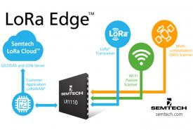 LoRa Edge Devices