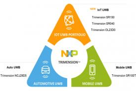 NXP's Trimension SR040 and Trimension SR150 Ultra-wideband ICs